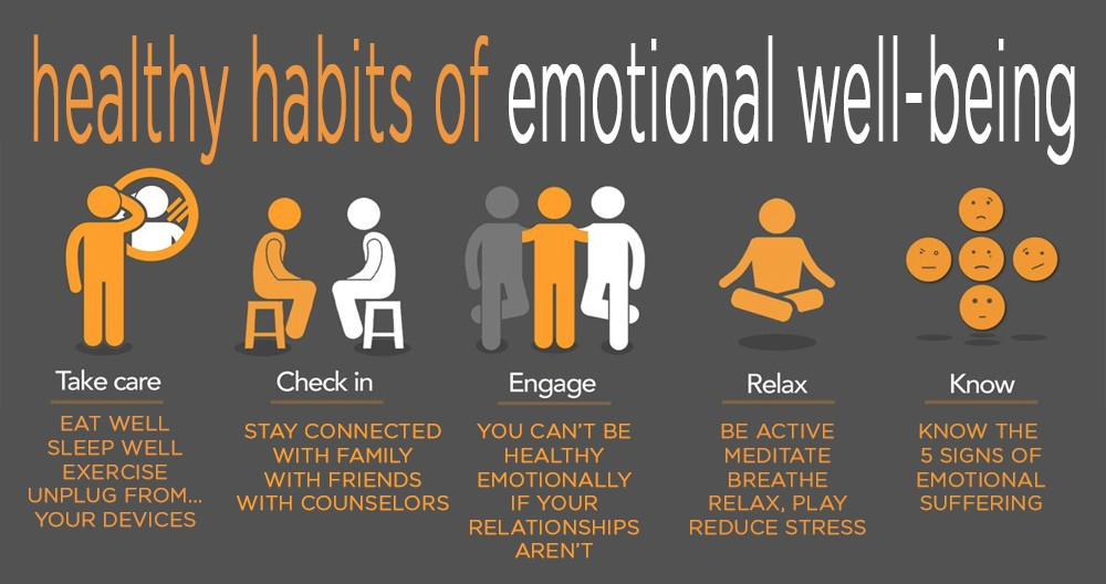 Healthy_Habits_Emotional